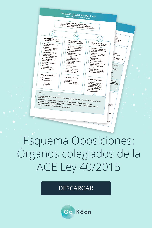 Esquema Oposiciones órganos Colegiados De La Age Oposicion Esquemas Apuntes De Derecho