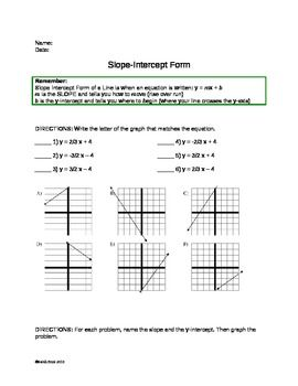 slope intercept form review worksheet  Slope Intercept Form Practice Worksheet | Worksheets ...