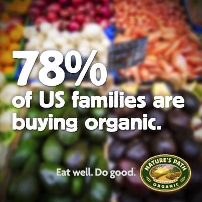 Did You Know 78 Of Us Families Are Buying Organic Are You One
