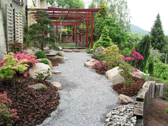 Jardin zen | Jardines. | Pinterest | Gravier, Paysagisme et Paysagiste