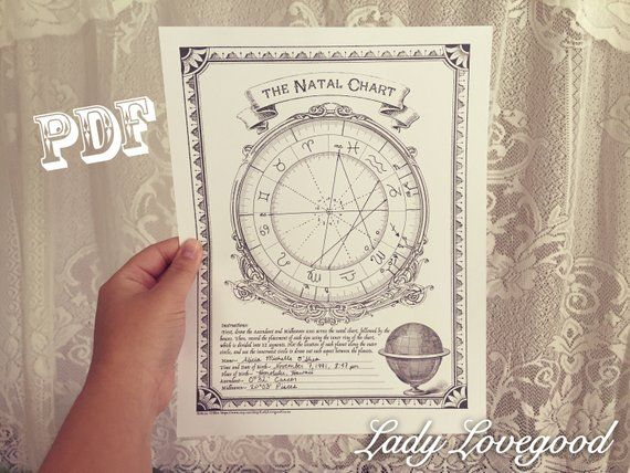 Blank Natal Chart Worksheet Pdf Printable Products Astrology