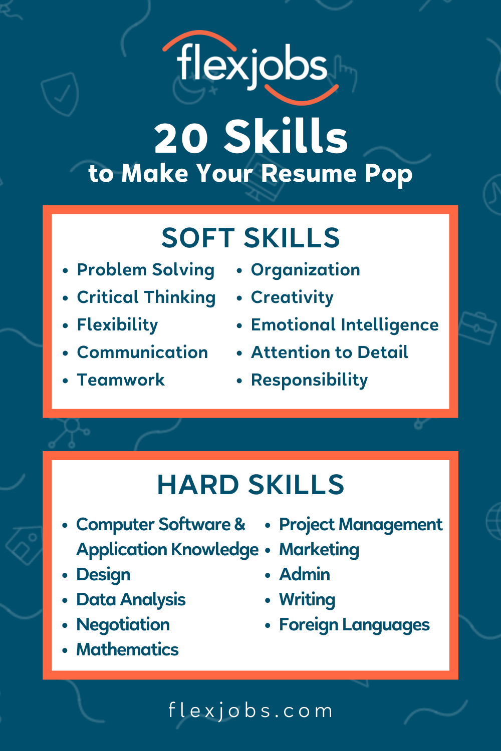 20 Must Have Skills To Put On Your Resume Soft Hard Skills Flexjobs Software Project Management Resume Skills