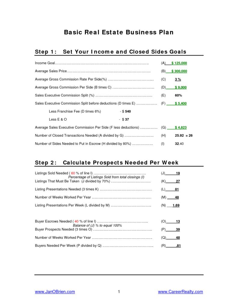 The Charming Real Estate Agents Business Plans New Business Plan