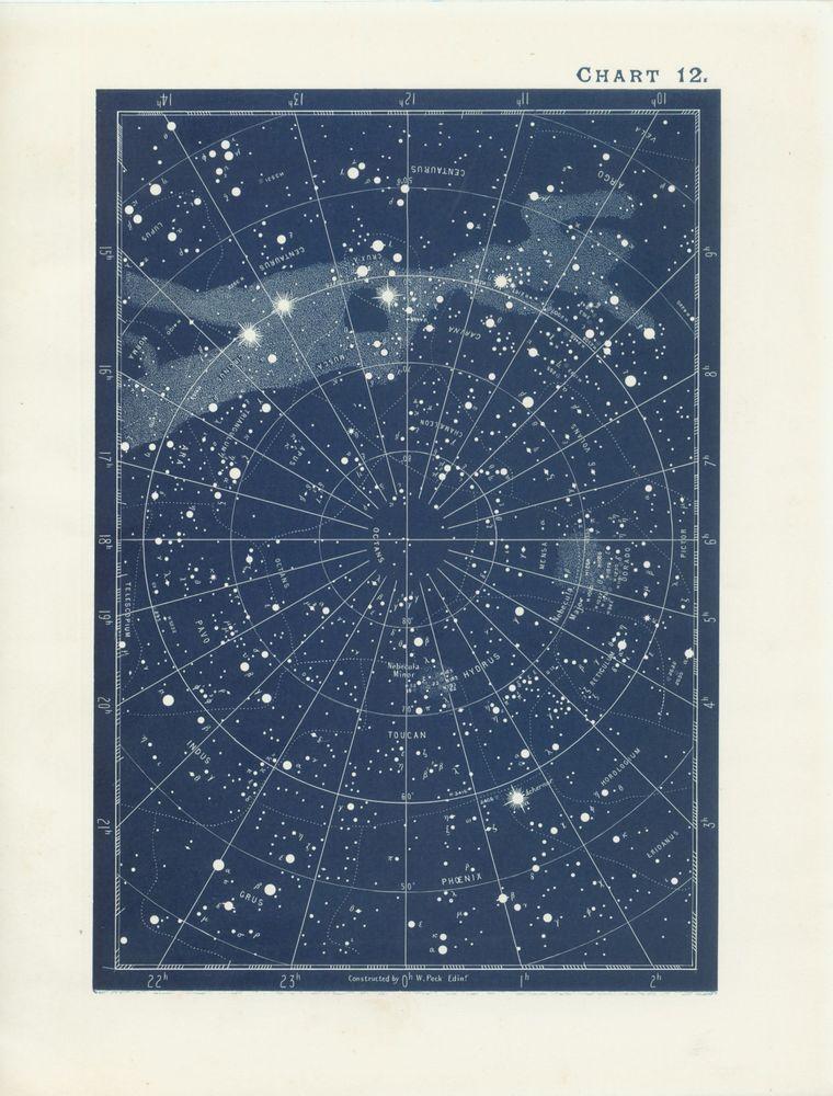 astronomy star charts - 736×988