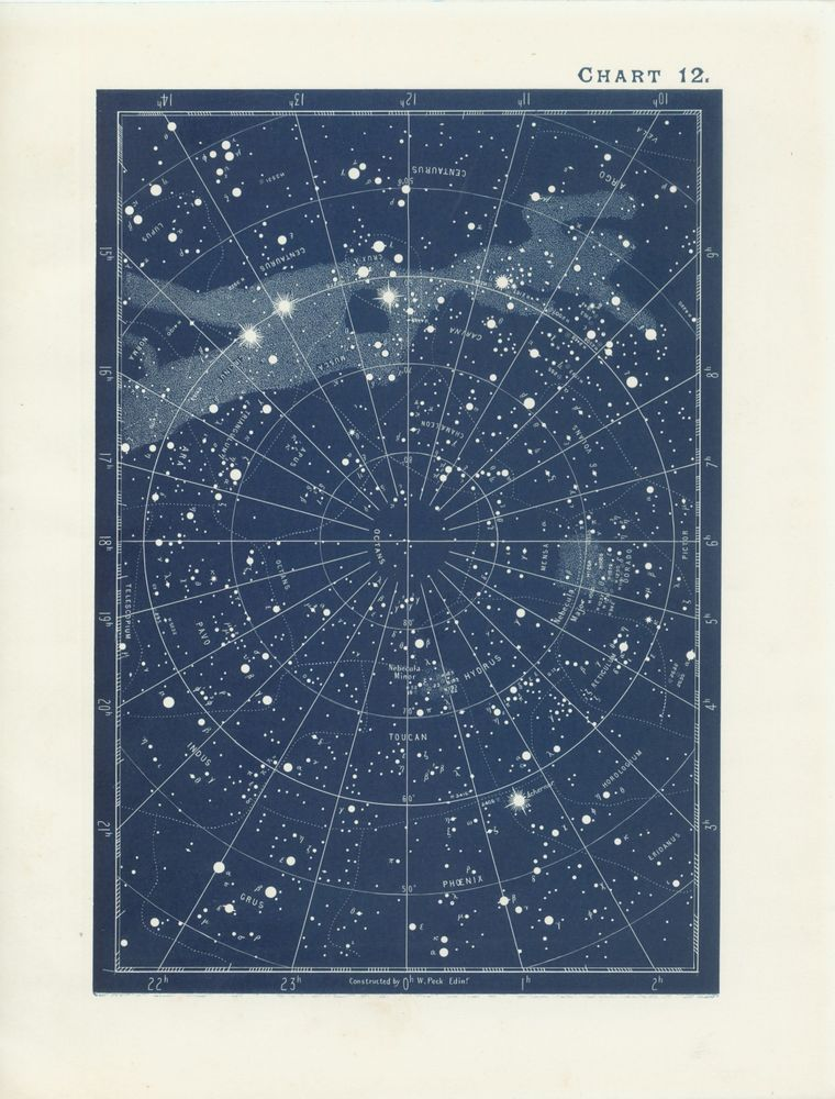 astronomy star charts constellations - 736×988