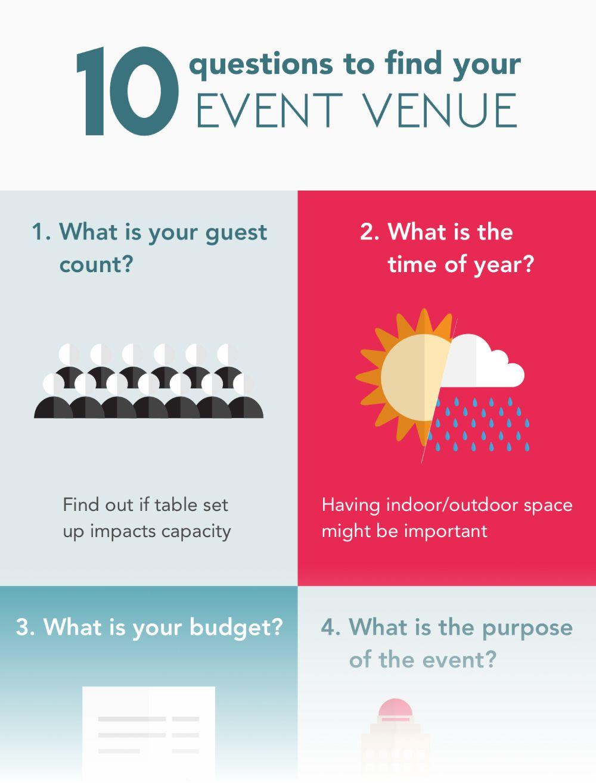 Venue checklist 10 questions to find the perfect venue