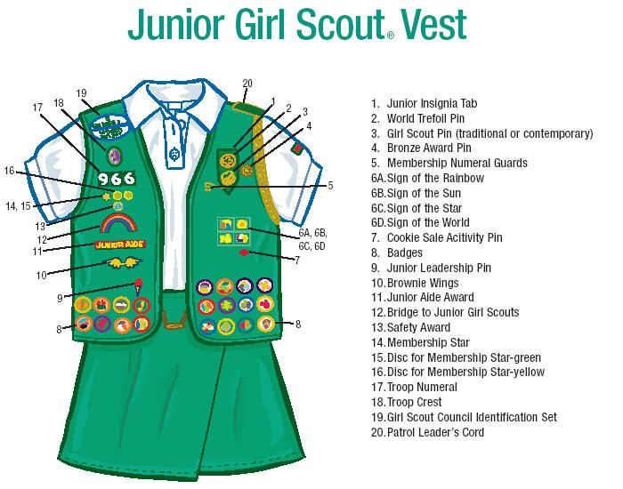 where to put badges on junior vest junior girl