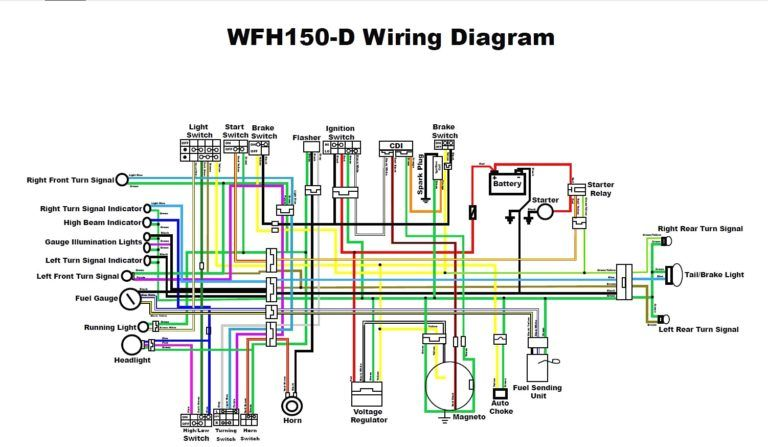 Gy6 150 Wiring Diagram Diagrams Schematics Throughout 150cc Schema Electrique Scooter Electrique Scooter