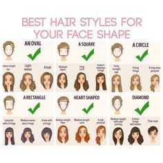 What Face Shape Are You?