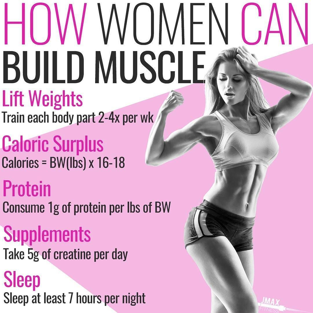 How Women Can Build Muscle Not All Women Want To Be Tiny And Skinny Some Women Want To Build Muscle And Get Stronger Muscle Weight Build Muscle Muscle Diet