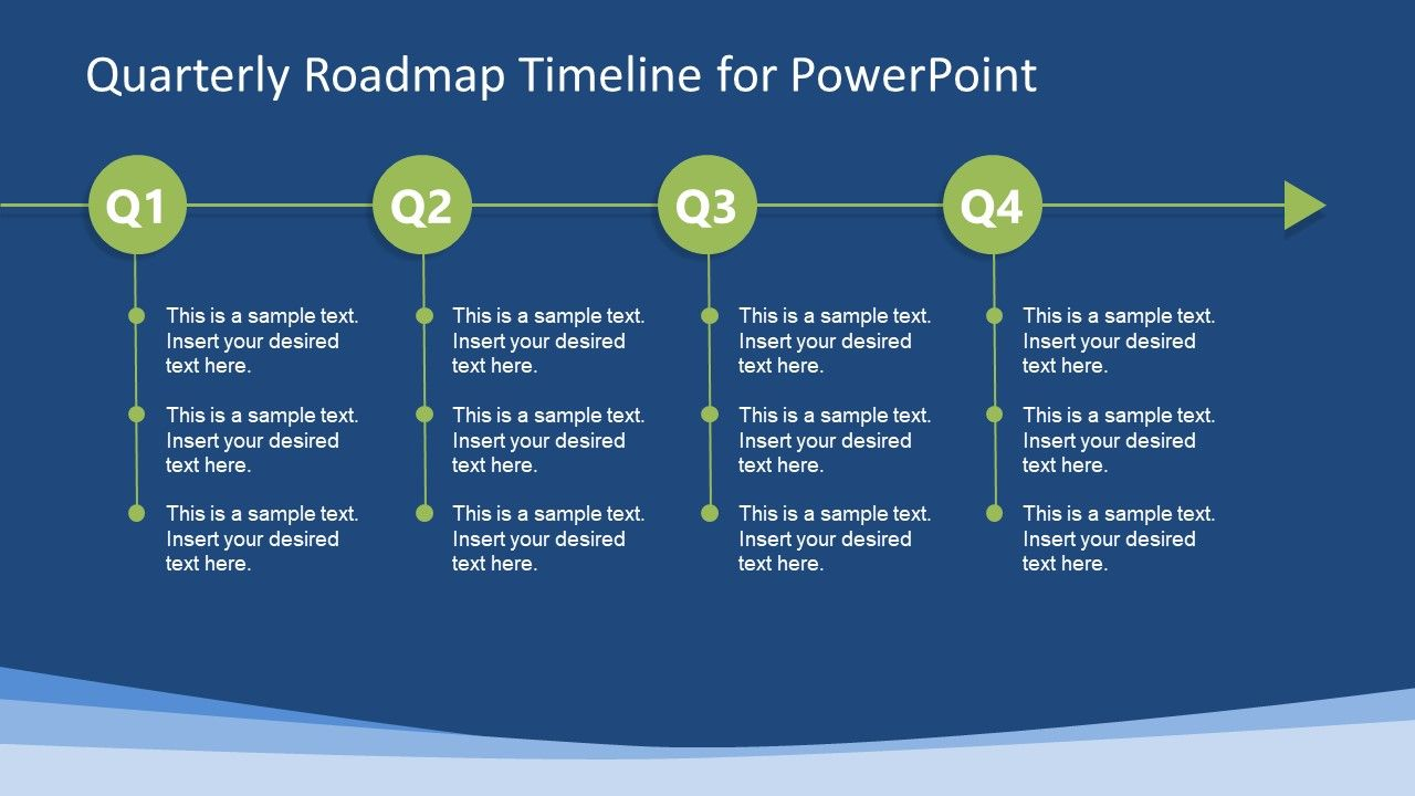 simple quarterly roadmap timeline for powerpoint slidemodel templates slide designs