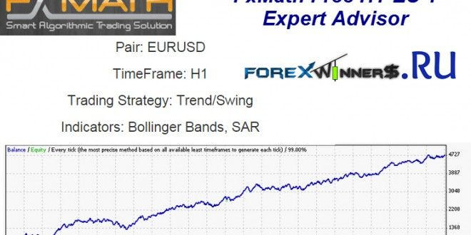 Free download forex expert advisors forex trading types of traders