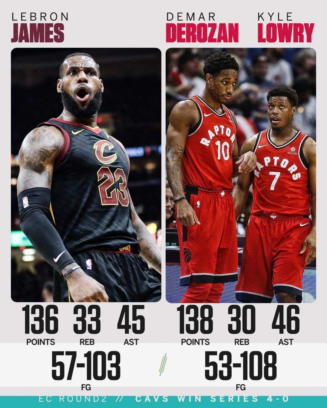Basketball Legends Y8 Basketballjerseys Info 6389401933 Kidsbasketballgames Team Usa Basketball Basketball Games For Kids Lebron James
