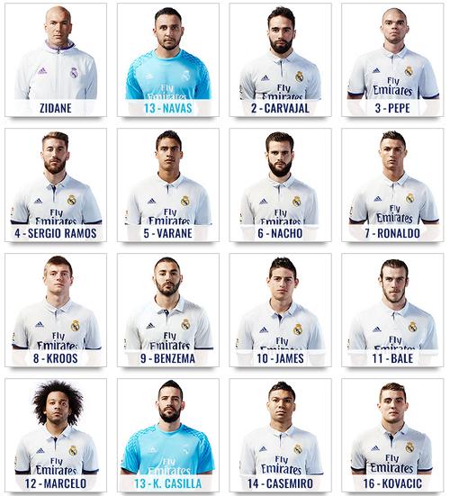 Madridistaforever Real Madrid Kit Real Madrid Madrid
