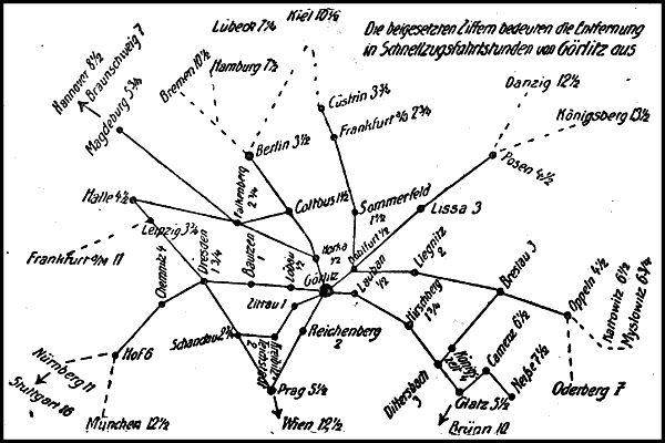 Görlitz war preußische Großstadt bis 1945. Angebunden in an viele nationale und internationale Zugverbindungen.