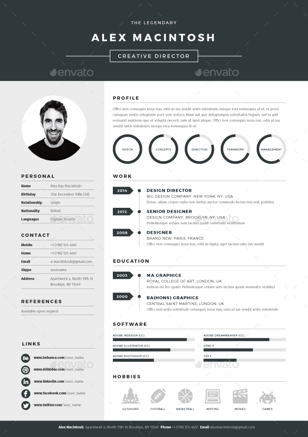 mono resume mono resume is a bold  dynamic and professional resume template designed to make an
