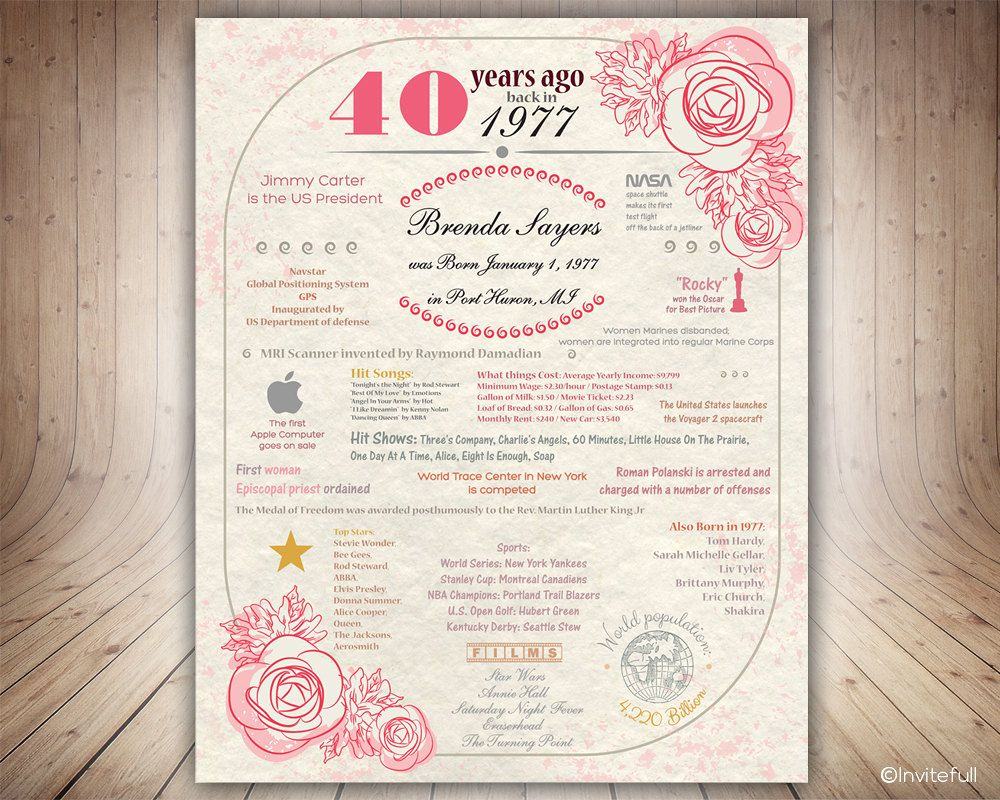 40th Birthday Poster Personalized 1977 Birthday Sign by invitefull – Personalized 40th Birthday Invitations