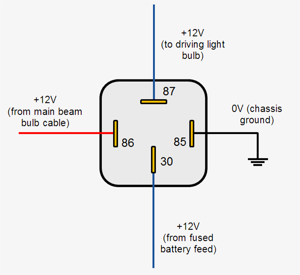 Simple Car Relay Wiring Diagram 4 Pin Relay Wiring Diagram Automotive Electrical Automotive Mechanic Electronic Circuit Projects