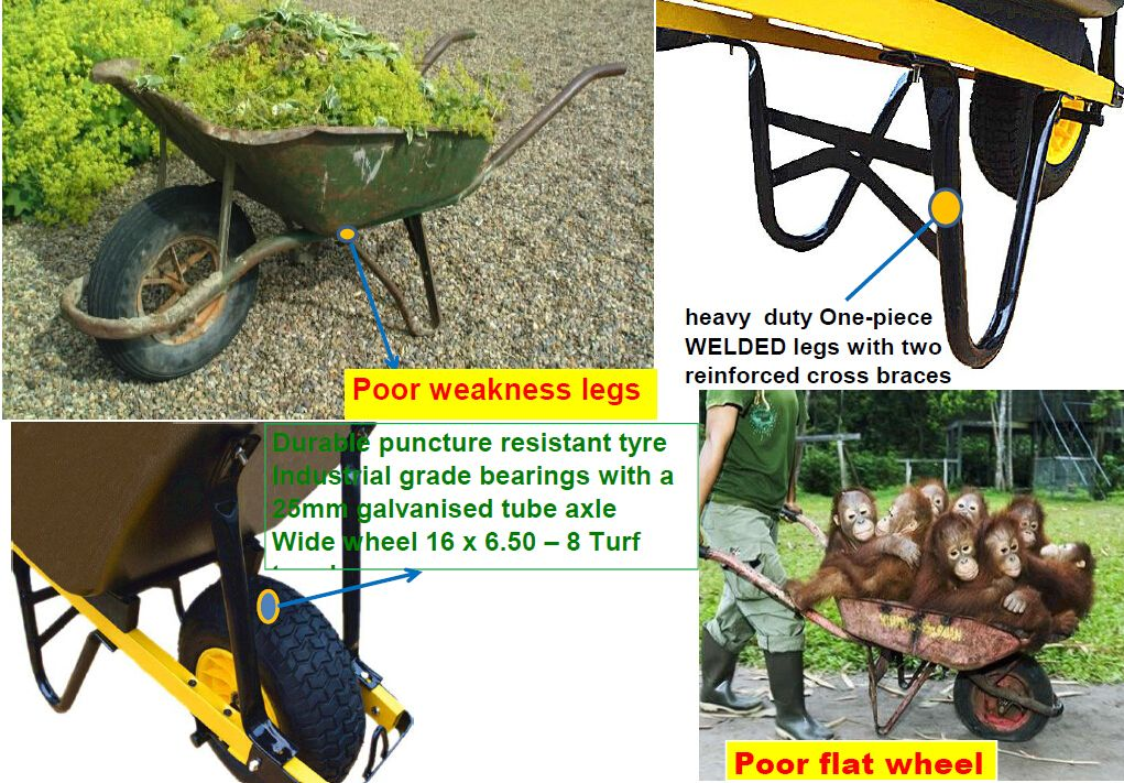 Pin By Alen Yang On Wheelbarrow Wheelbarrow Wheels Garden Tools Turf