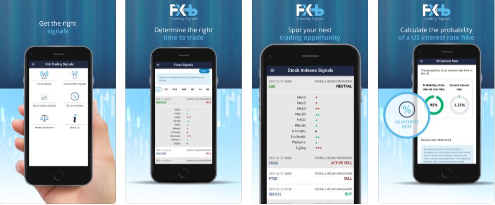 Best Forex Trading Room App | blogger.com