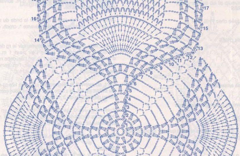 Szydełkomania: Przepiękna serweta | i | Pinterest