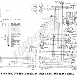 1997 Jeep Grand Cherokee Laredo Wiring Diagram Download ...