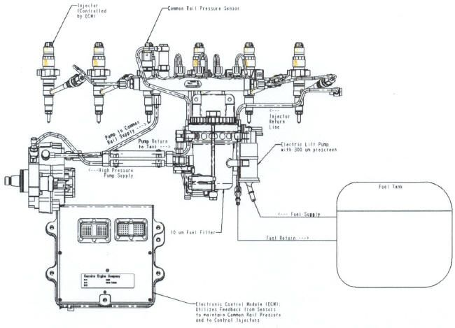 schematic of 2003 2500 dodge fuel system on with cummins 5