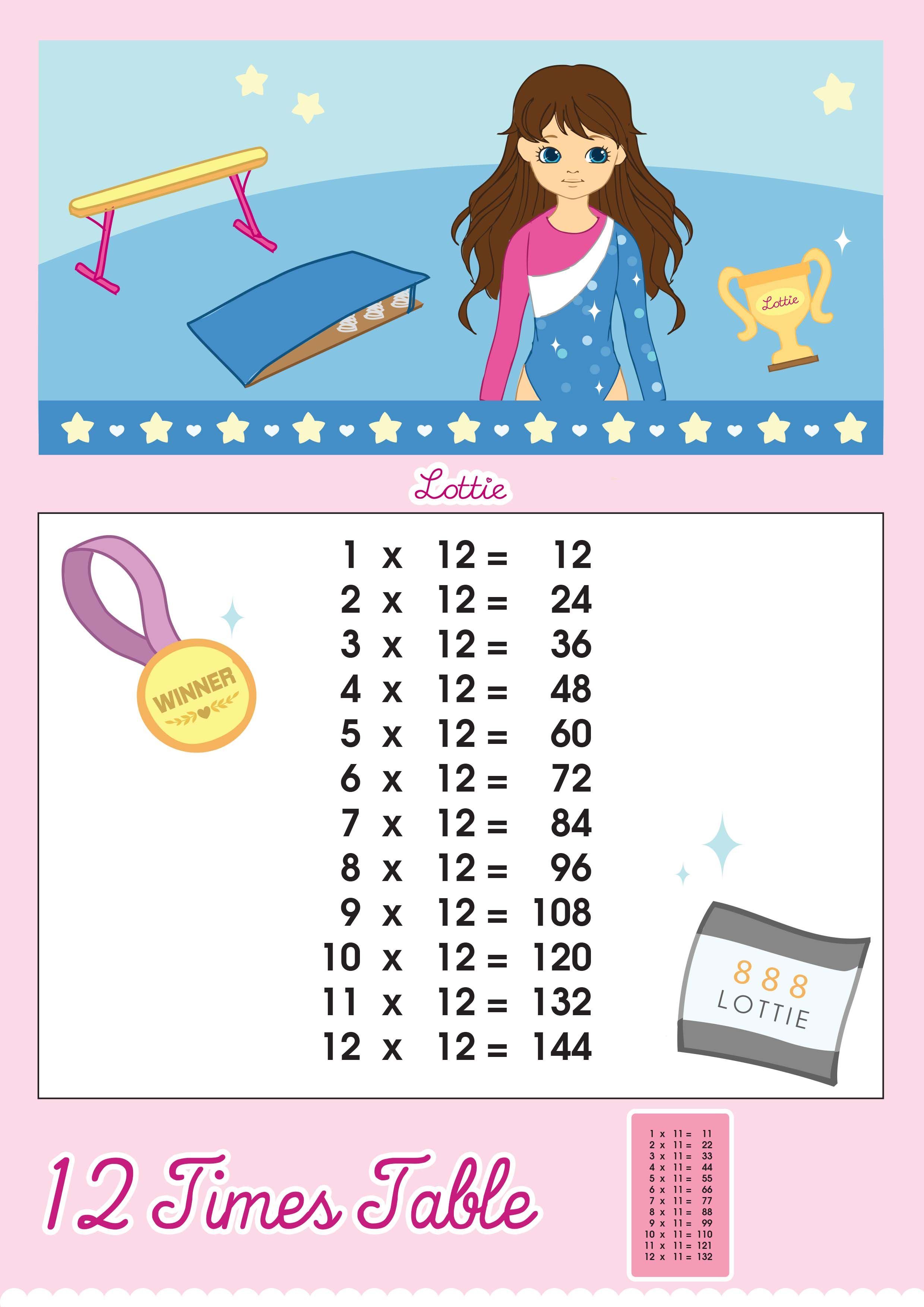 12 Times Table Multiplication Chart