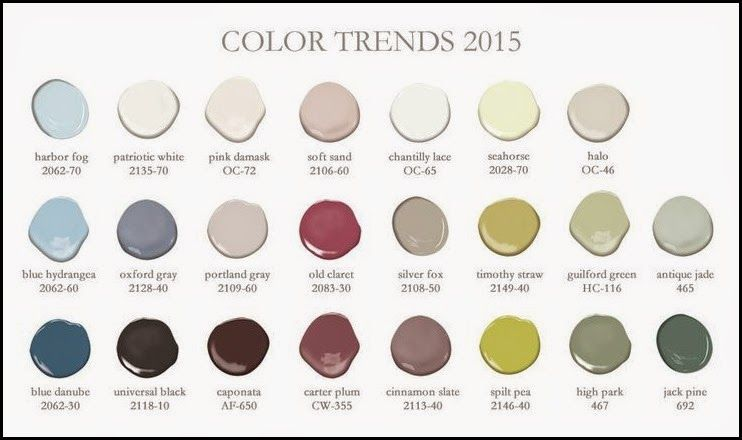Benjamin Moore S Color Of The Year For 2015 Benjamin Moore Colors Interior Paint Colors Paint Colors For Home