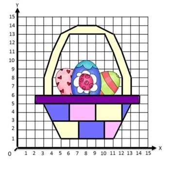 Free Easter Co Ordinate Graphing Ordered Pairs Picture Easter Math Worksheets Coordinate Graphing Graphing Activities Ordered pairs picture worksheets