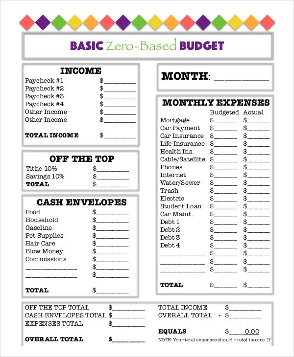 BasicZeroBasedBudgetWorksheetTemplateDownload  Budget