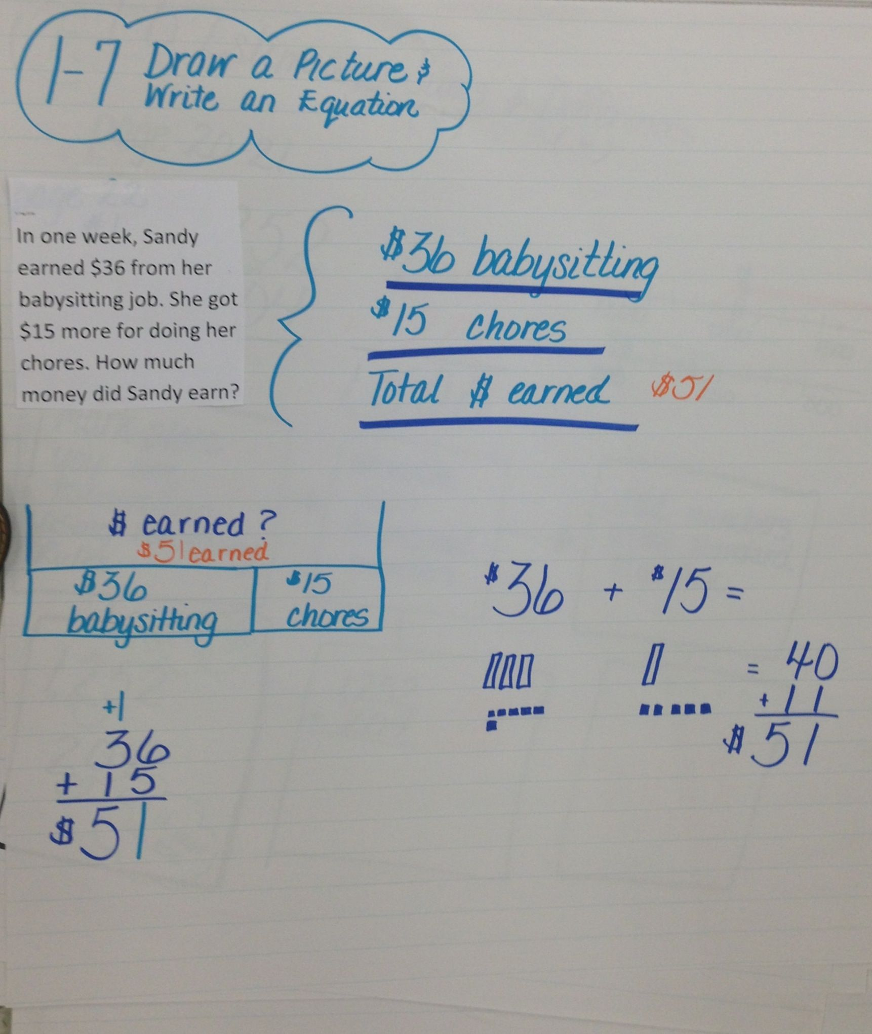 35 Problem Solving Draw A Picture And Write An Equation