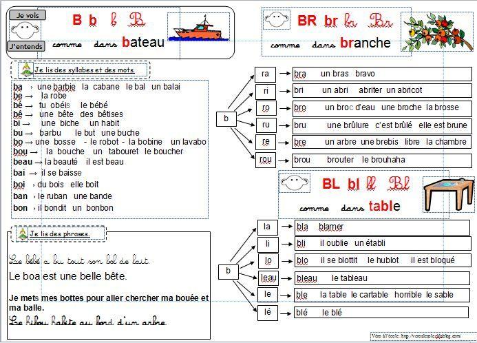Favori Exercices sur les sons : phonologie et combinatoire CP période 3  SI96