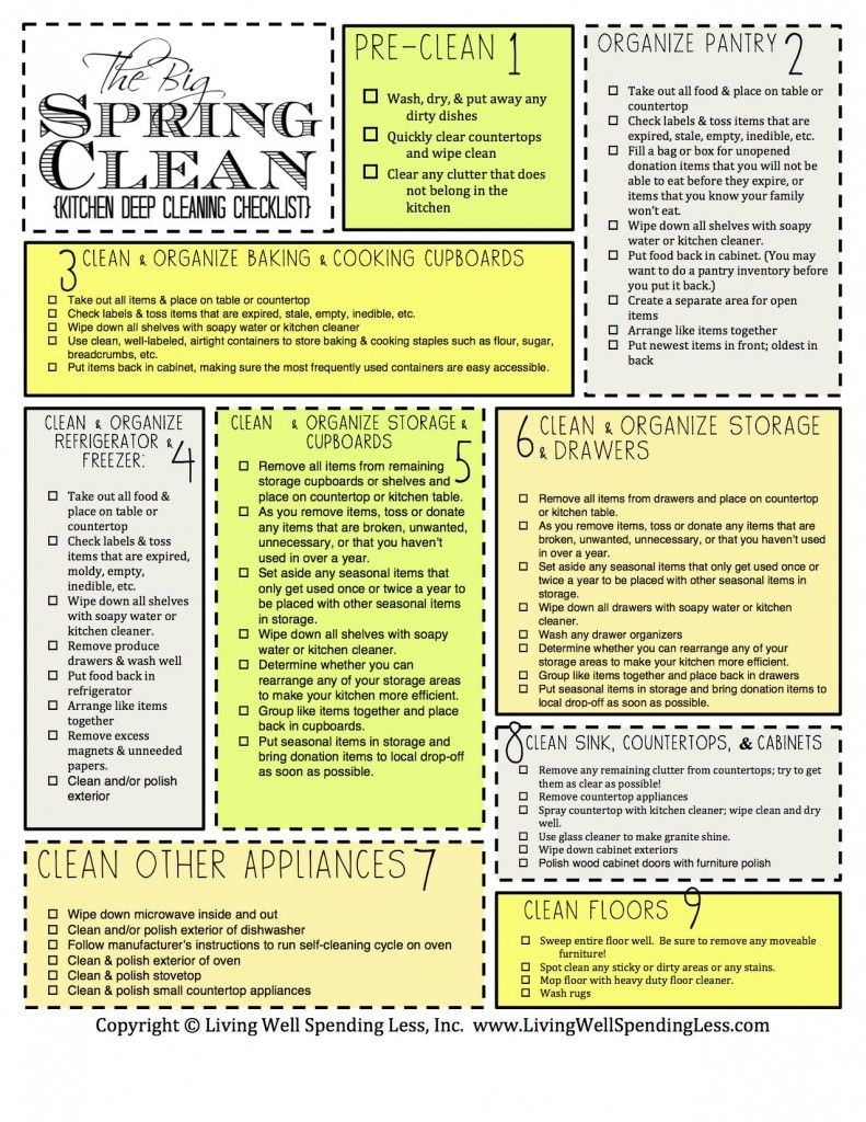 How To Deep Clean Your Kitchen  Deep Cleaning Checklist Deep