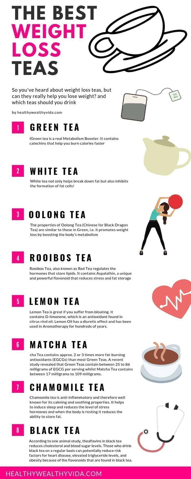 Photo of 8 Of The Best Weight Loss Teas For Losing Weight – Healthy Wealthy Vida