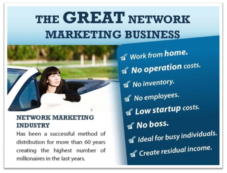 What do you know about Network Marketing? | Work From Home ...