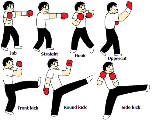 kickboxing basic moves | Candies & Crunches | Pinterest ...