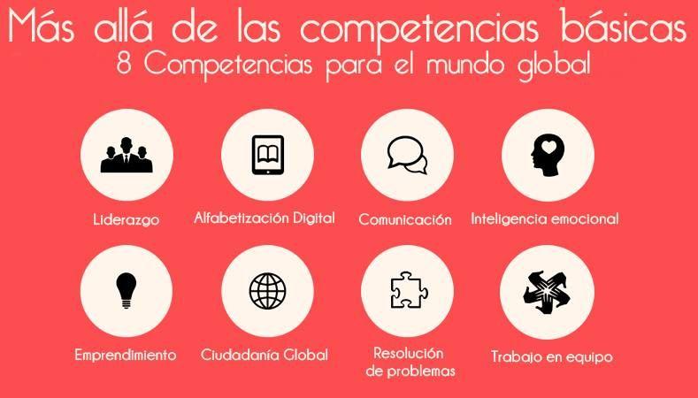 8 competencias para un mundo global... más allá de las competencias básicas