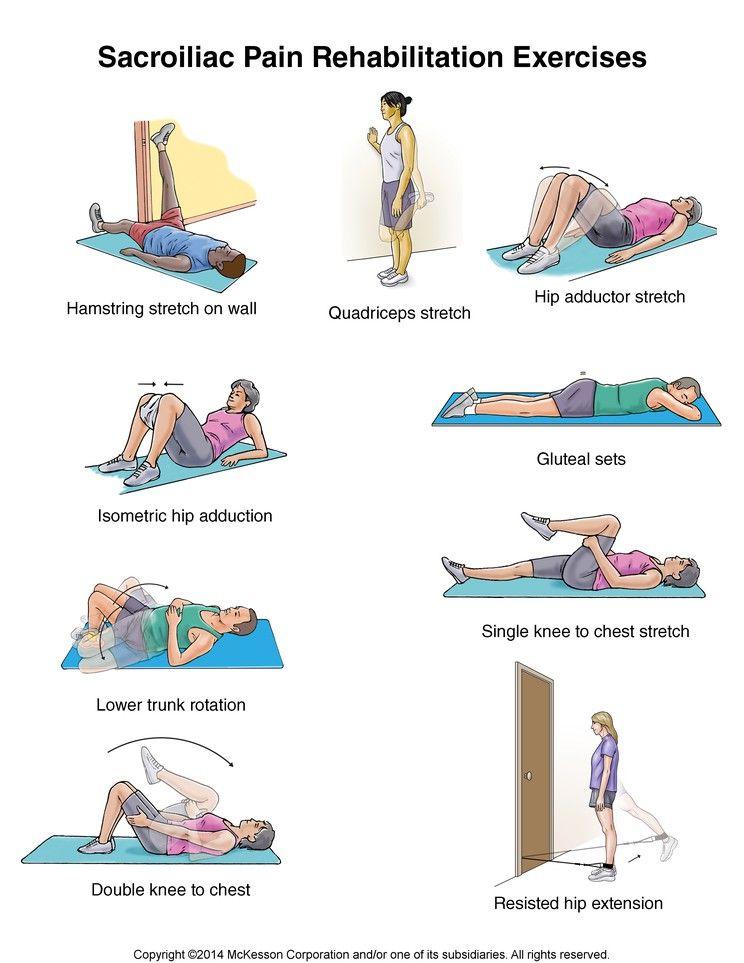 Favoriete SI-gewricht oefeningen - Best exercises | Pinterest - Oefeningen  NC46