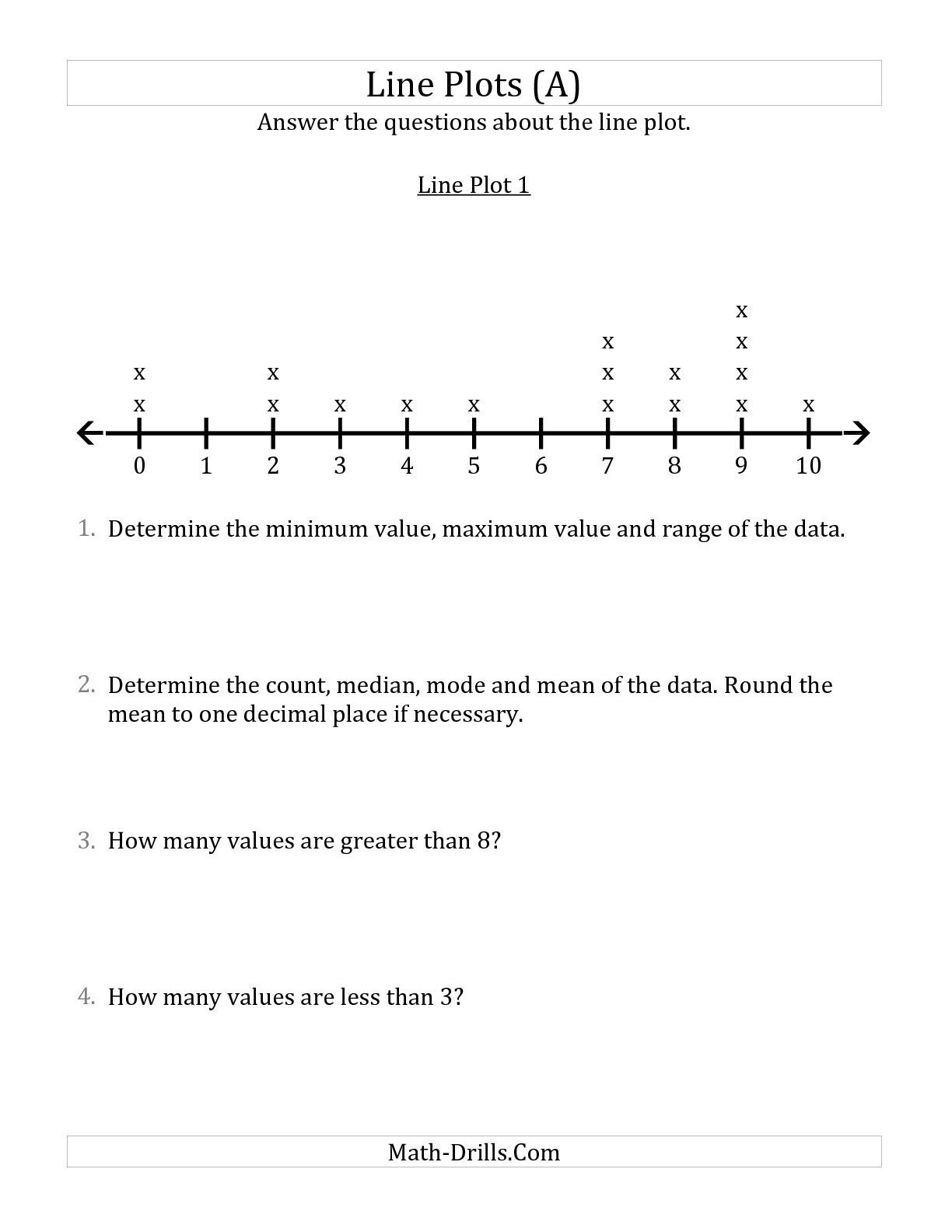 The Questions About Line Plots with Smaller Data Sets and Smaller Numbers  (A) math worksheet fr…   Line plot worksheets [ 1584 x 1224 Pixel ]