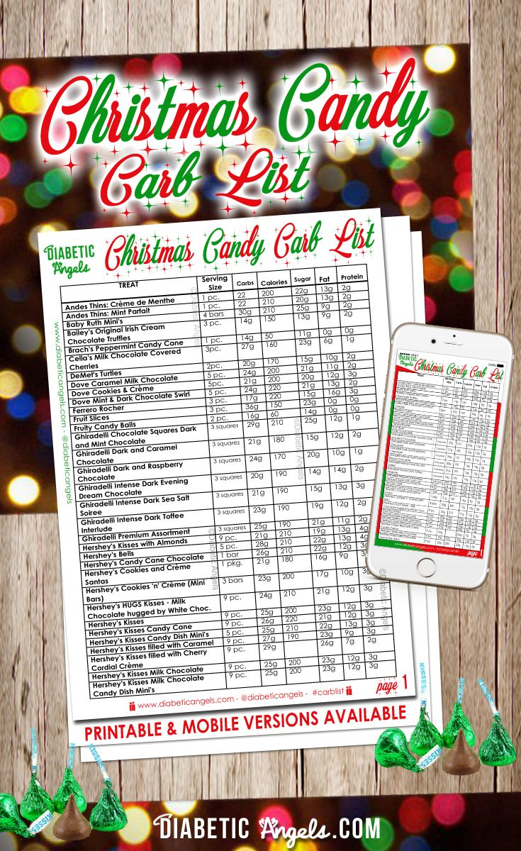 Christmas Candy Carb List - Download and Print Now! | www.diabeticangels.com