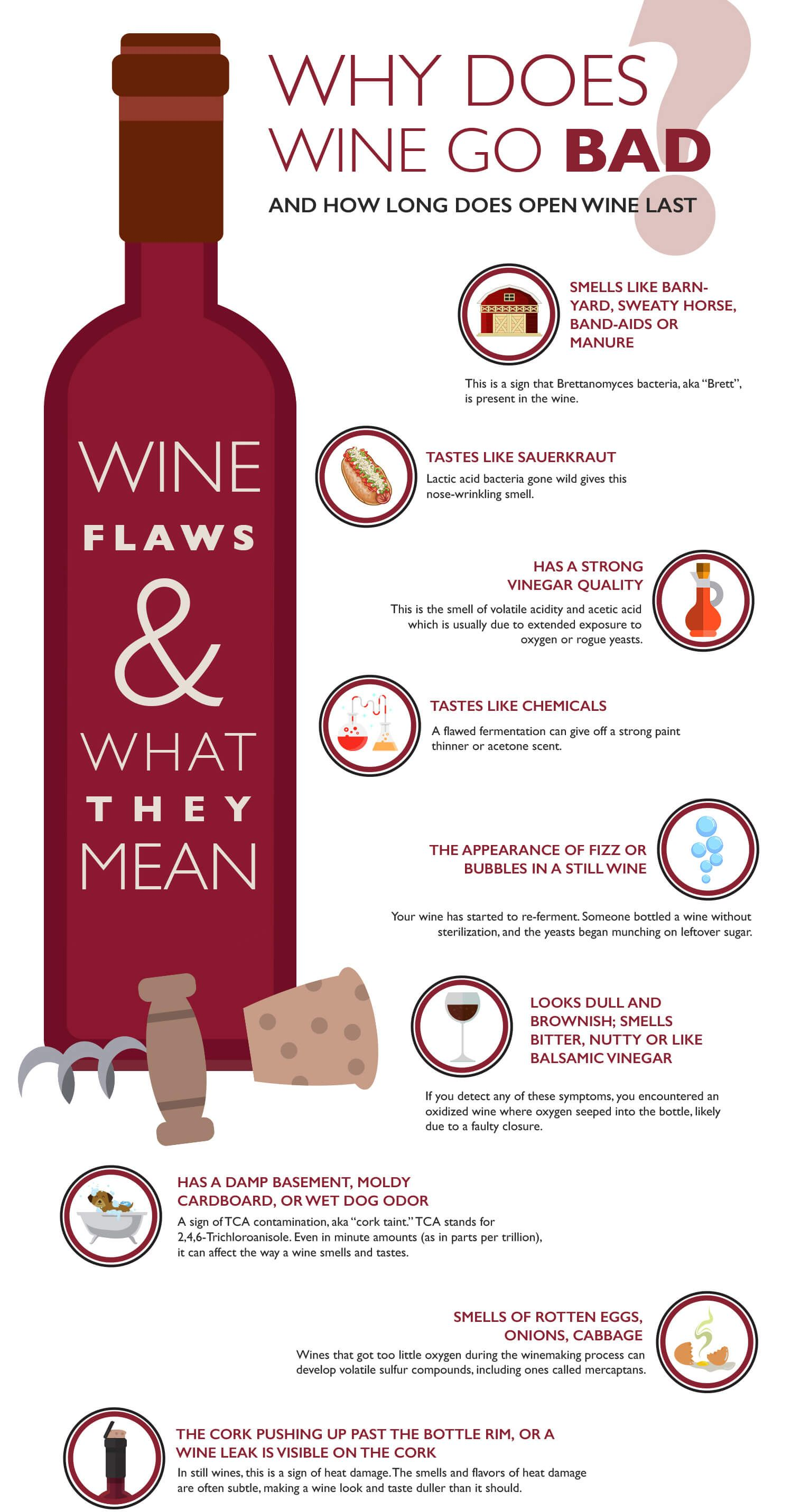 Why Does Wine Go Bad And How Long Opened Wine Lasts Wine Chemistry Wine Facts Does Wine Go Bad