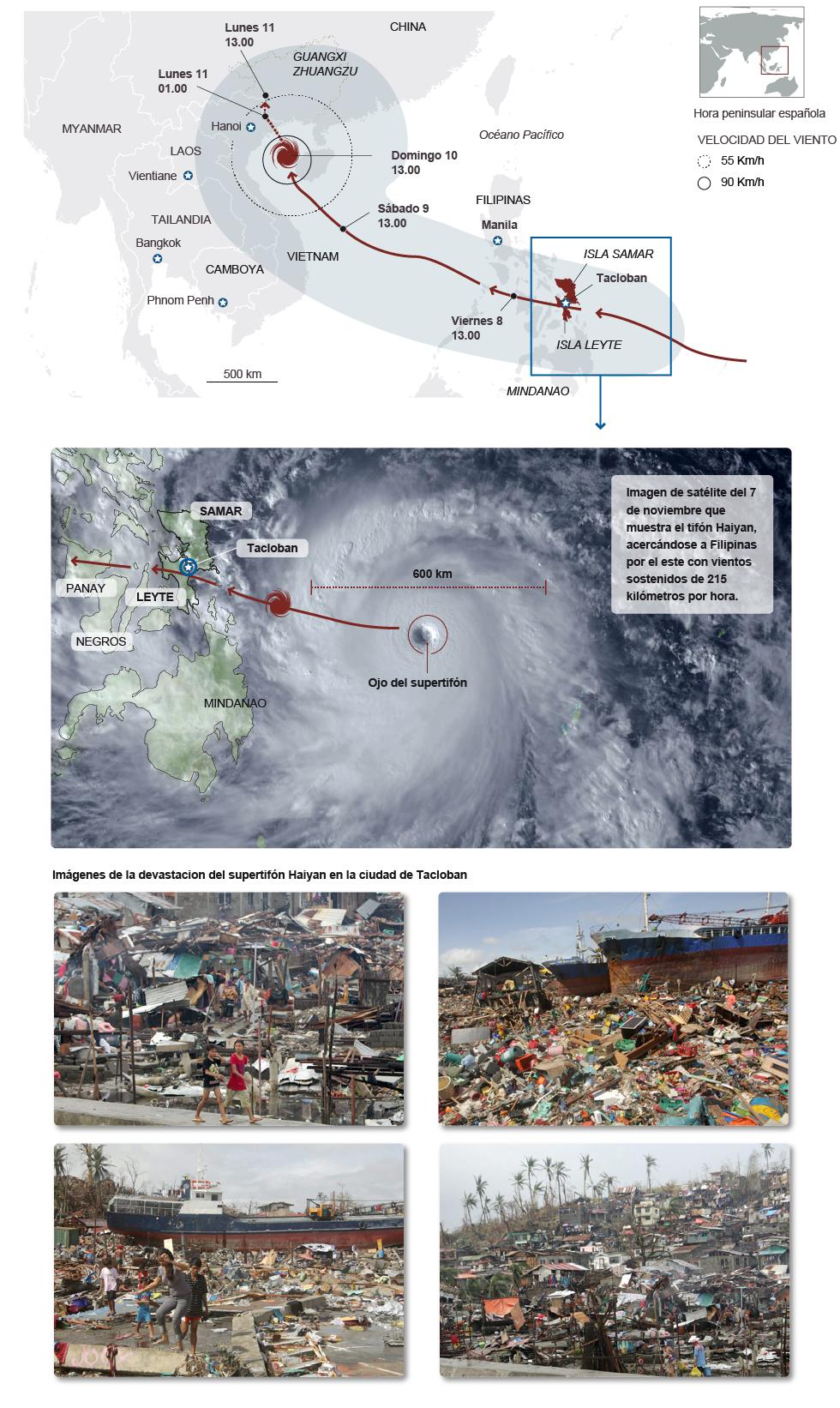 Recorrido y devastación del supertifón Haiyan   Media   EL PAÍS #infographic #infografia