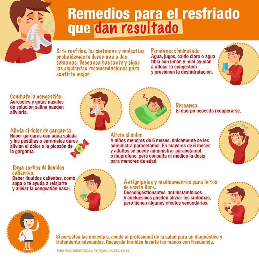 Remedios Para El Resfriado Qué Funciona Qué No Y Qué No Te Hace Daño Cionoticias Tv Remedios Para El Resfriado Resfriado Remedios