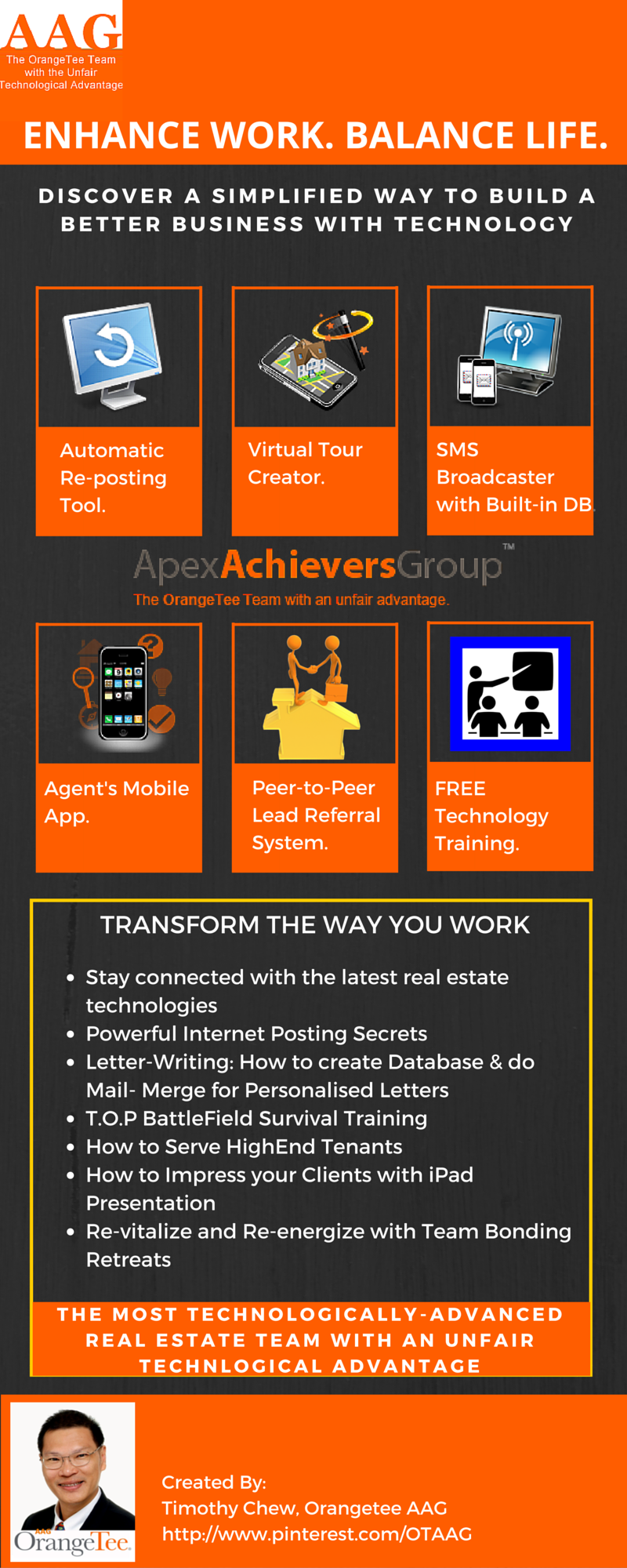 Using Technology for Real Estate Business at Orangetee
