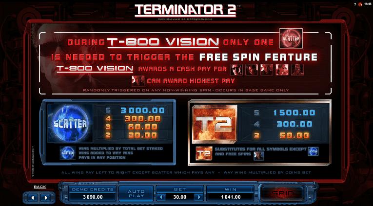игровые автоматы терминатор играть бесплатно