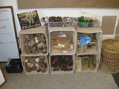 Transforming our Learning Environment into a Space of Possibilities: Environmental Changes