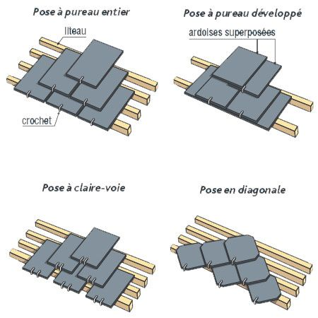 ardoise pose 93 to t pinterest ardoise saint denis et charpente. Black Bedroom Furniture Sets. Home Design Ideas