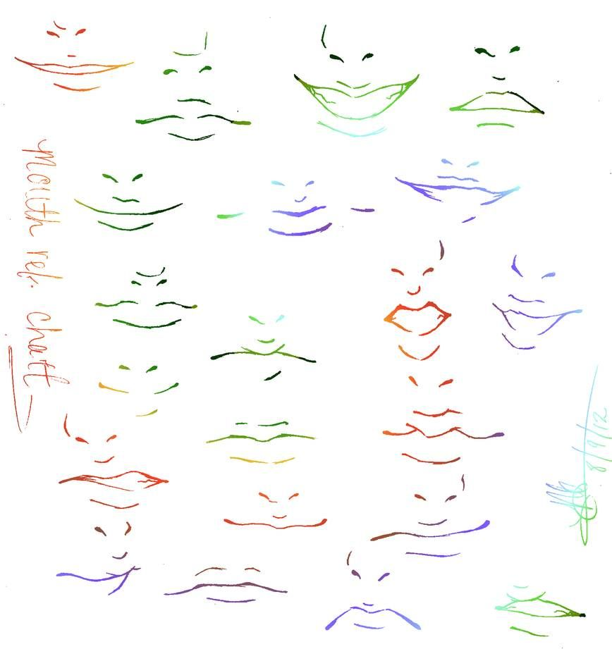 Anime Mouth Reference By Konantype0 Anime Face Shapes Anime Mouths Anime Mouth Drawing