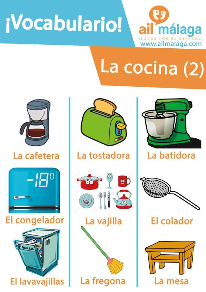 Some #Spanishvocabulary about things you find in the ...